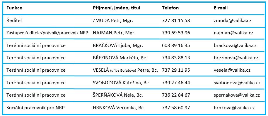 kontakty-29-8-2018-2